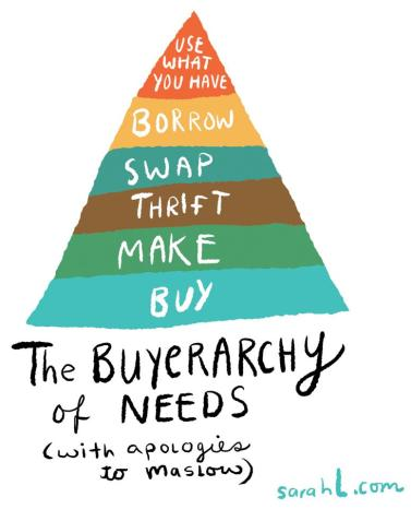 Image result for buying stuff i dont need
